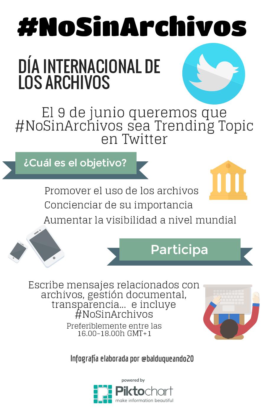 Campaña #NoSinArchivos 2015